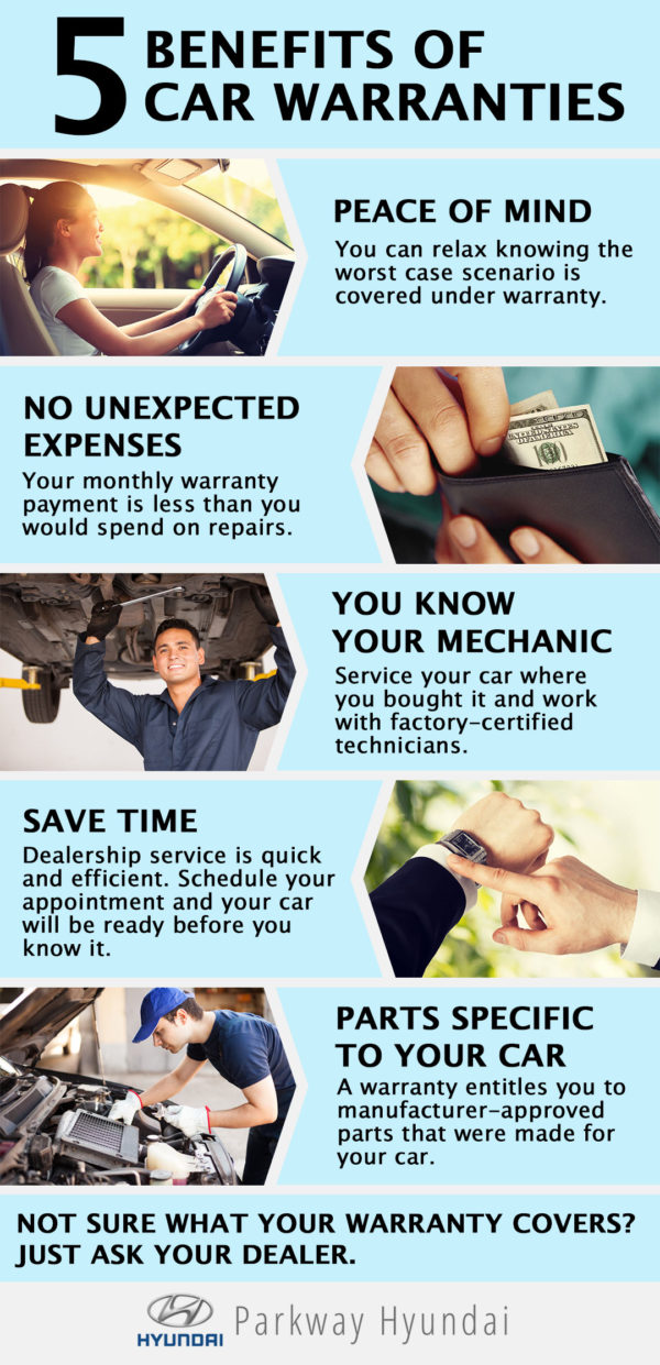 5 Benefits of Car Warranties Infographic Parkway Hyundai